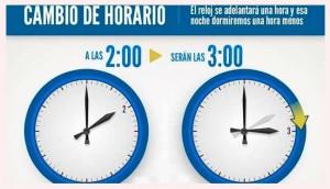 Llega el cambio de hora: en la madrugada del sábado al domingo
