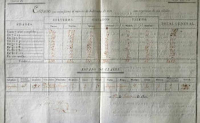 El Documento del Mes de Marzo Expone uno de los Padrones más Antiguo de Isla Cristina