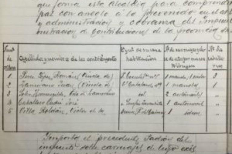 Archivo Municipal de Isla Cristina, sobre carruajes, caballerías y automóviles de lujo, 1916