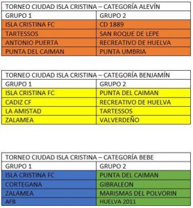 """Torneo de fútbol 7 """"Ciudad de Isla Cristina"""""""