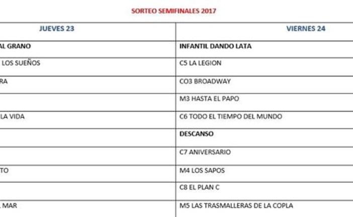 Orden de actuación de la fase semifinal del concurso de agrupaciones del Carnaval de Isla Cristina