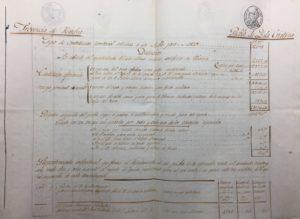 Contribución territorial de 1849 en el documento del mes de mayo de Isla Cristina.