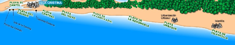 Las aguas de baño de las playas de Isla Cristina, en buen estado