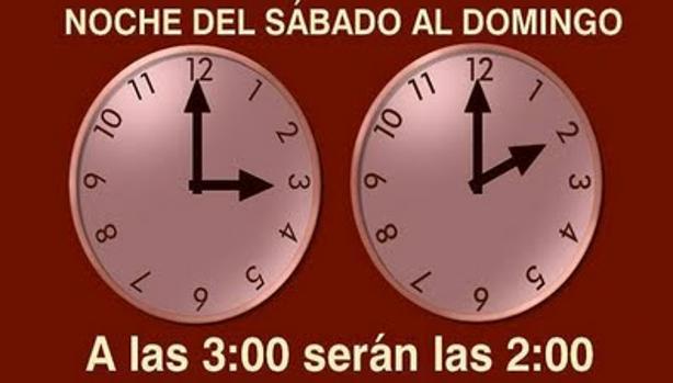 No te olvides de cambiar la hora