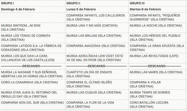 Orden de actuación de la Fase Preliminar del LI Concurso de Agrupaciones del Carnaval de Isla Cristina 2018