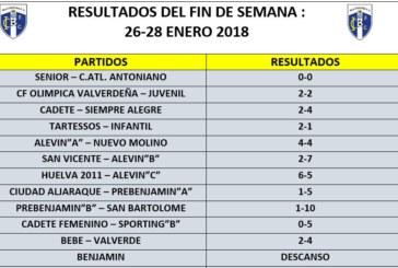 Resultados fin de semana de los equipos del Isla Cristina FC