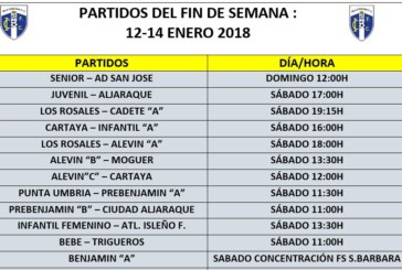 La cantera futbolera del Isla Cristina FC vuelve a la competición