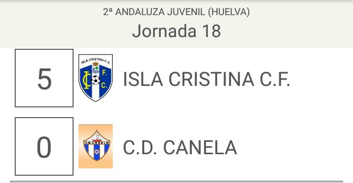 Manita del juvenil del Isla Cristina al Canela