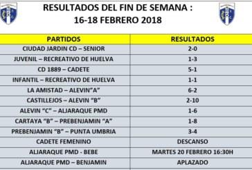 Resultados futboleros fin de semana equipos Isla Cristina FC