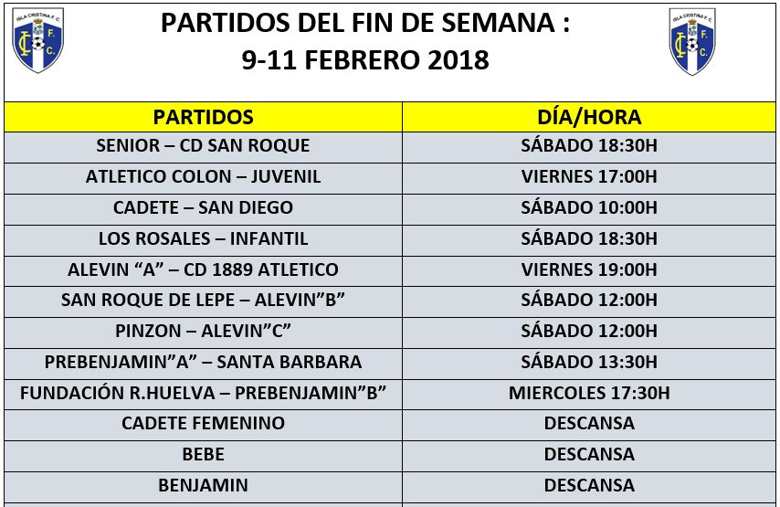 Agenda Futbolera Fin de Semana : Isla Cristina FC