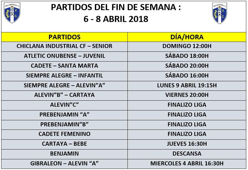 Agenda futbolera de los equipos del Isla Cristina FC